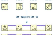 LabVIEW Tips & Tricks / Tips & Trick for LabVIEW - the graphical programming language.