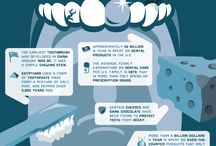 Did you know? Dental History / Learn all sorts of fun and interesting facts about your teeth and everything around and in between!