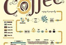 Infografías Café