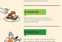 Easy Baby Food Recipes / For when you want to make your own baby food but it seems too daunting... we're on it. We're posting every Friday to show you how to get started, and the things you'll need to do it with.