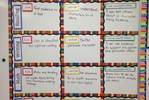Learning intention wall