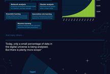 Big Data infografia