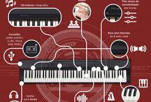 Infográficos / Funções e muitas especificações técnicas do teclados da Casio