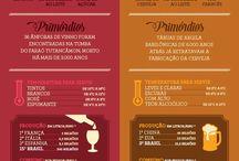 Bebidas, Licores & Cia