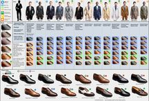 fashion science: men