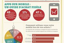 BYOD, MOBILE, M-COMMERCE