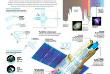 Infografías Industria y Tecnología
