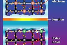 """#How PV #Solar #Cells #Work / PV cell converts sunlight into electricity & there 2 layers of somewhat differing semiconductor materials are placed in contact with one another. 1 layer is an """"n-type"""" semiconductor with an abundance of electrons, which have a negative electrical charge. The other layer is a """"p-type"""" semiconductor with an abundance of """"holes,"""" which have a positive electrical charge. Sandwiching these together creates a p/n junction at their interface, thereby creating an electric field. www.realsmartbuyer.com"""