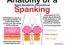 spanking- general