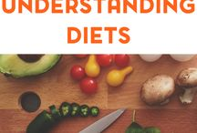 | Nutrition | / Nutrition facts, plans, education and tips for how to eat clean and healthy easily. Get motivated and learn nutrition 101.