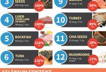 fakta om mat