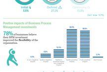 Week 2 Business process management
