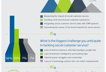 social media - customer service