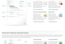 CarInsuranceRates.com - Getting Car Insurance Now Easier Than Ever / CarInsuranceRates.com is a useful insurance rate provider for your brand new automobile. http://www.carinsurancerates.com