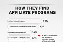 Affiliate Programs and Marketing in INDIA / There are two ways to approach affiliate marketing: You can offer an affiliate program to others or you can sign up to be another business's affiliate. Affiliate marketing, programs, affiliate network, Contact us to advertise your business online. Affiliate Programs and Marketing blackhat seo marketing affiliate marketing tips best affiliate programs affiliate marketing companies internet marketing affiliate program affiliate marketing sites affiliate marketing programs for beginners