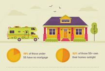 Real Estate Facts & Tidbits / Real estate tidbits with interesting information about current trends / by Curtis Van Carter