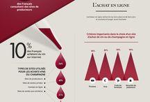 Autour du vin / About Wine