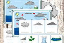 Water Cycle Unit Preschool