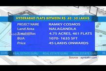 HYDERABAD FLAT RATES BELOW RS.40- 50 LAKHS