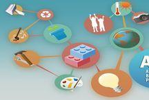 Aprendizaje Basado en Proyectos / Recurso diversos (tanto a nivel teórico como práctico) para implementar esta metodología en el aula