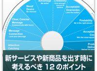 WEB戦略戦術一般記事 / 【WEB戦略】他に分類できない、WEB戦略や戦術に関する記事です http://www.7korobi8oki.com http://www.7korobi8oki.com/contents-marketing/