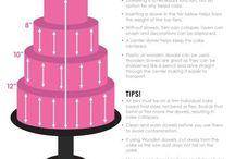 Dowelling cakes