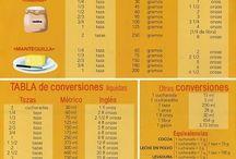 TABLA DE CONVERCIONES
