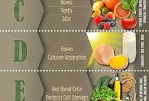 vitamin tábla