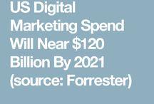 Credible Marketing Stats