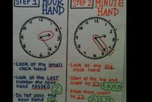 Anchor charts, mentor texts, and mini lesson ideas