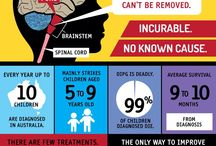 Childhood Cancer Awareness - the Facts / Infographs Statistics Awareness