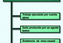 Mrb.Formación_PRL / Fotografías relacionadas con temas de Prevención de Riesgos Laborales (PRL)