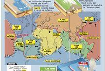 Géographie - la tectonique des plaques