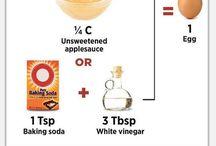 Baking conversion charts