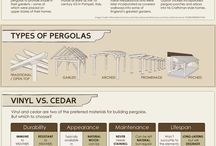 pergola patio ideas