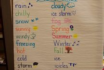 weather lessons / by Melissa Davis