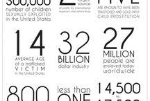 Human trafficking awareness... Help stop this problem,,