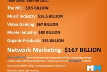 Why Network Marketing? / Reasons to have a residual income business...