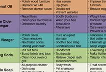 72 household usefull products