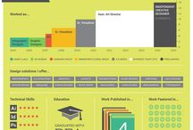 Infographic Resume / A collection of impressive resumes