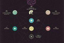 Planeten/oude religie