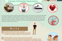 Erectile Dysfunction Protocol and Natural Remedy / Erectile Dysfunction Protocol and Natural Remedy