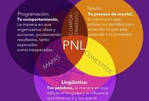 PNL educativo