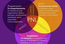 programación neurolinguistica