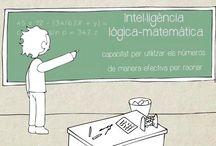 Educant Intel·ligències