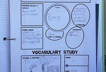 Classroom vocabulary / by Shannon Clark