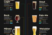 Guia de Bebidas Alcoólicas
