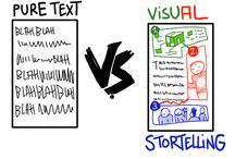 Visual Content Marketing Tips / See-Suite. Visual Communication Strategies