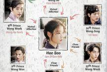 S-Korean artists/E-Korealaisia näyttelijöitä