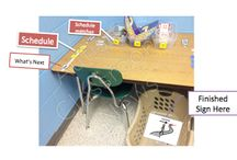 Independent Work Stations